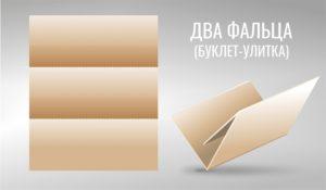Буклет - 2 фальца - улитка
