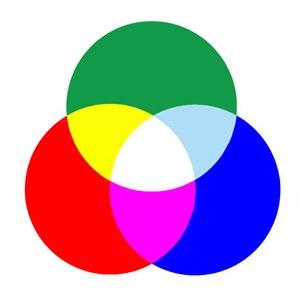 Полноцветная печать - RGB