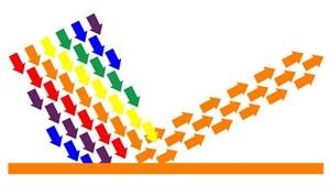 Полноцветная печать - отражение света